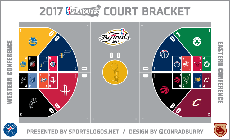 nba-court-bracket-2017-2
